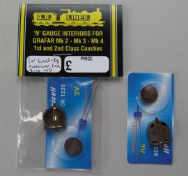 L4U-FB 2mm Flashing blue light